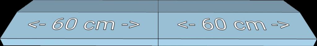 Kerítés fedlap hossza